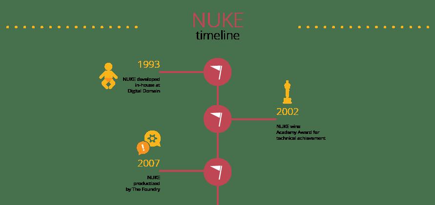 infographic_1993-2007_1