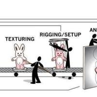 VFX vodič za početnike